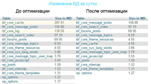bd_change.jpg