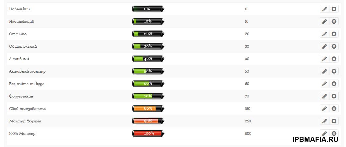 Иконки рангов в виде батареек