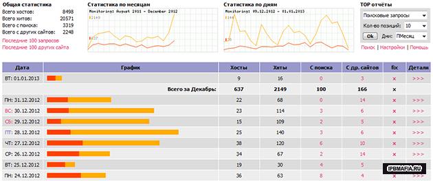 skript-statistika-sajta.png